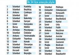 Toplumsal Cinsiyet Eşitliği Endeksi'nde Karşıyaka 1. sırada