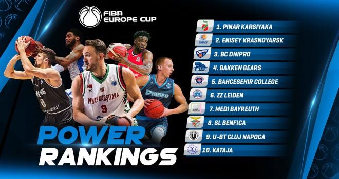FIBA Europe Cup'ta favori Pınar Karşıyaka