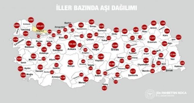 İzmir'de 76 bin 688 kişi korona aşısı oldu