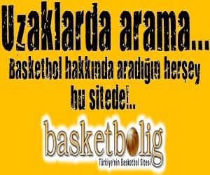 Sağ Reklam 4 (Basketbolig)